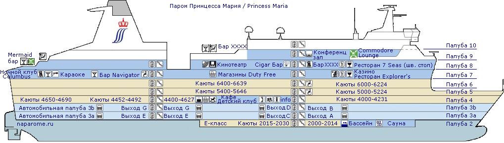 NAPAROME.RU Паром Принцесса Мария в разрезе. Схема с указанием расположения кают, ресторанов, магазинов, сауны, казино.