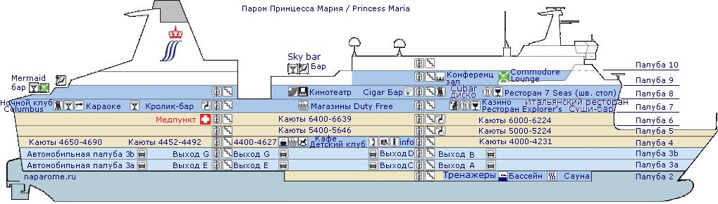 NAPAROME.RU /  Схема парома Princess Maria. Паром Принцесса Мария в разрезе.